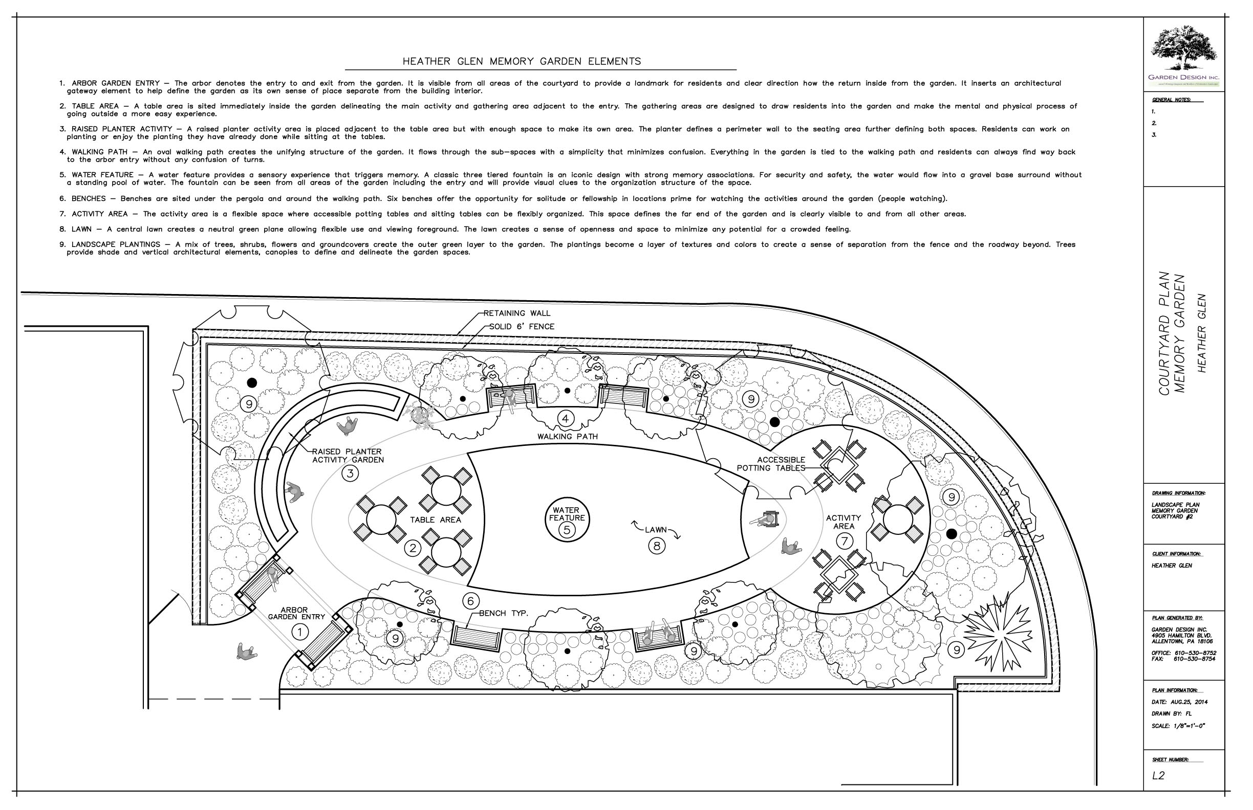 Landscape Design Assisted Living Memory Garden ...